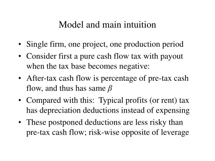 Model and main intuition