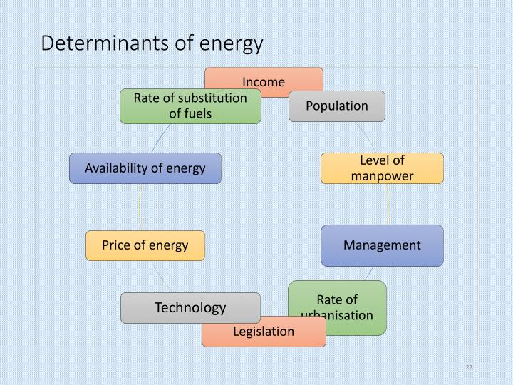 Determinants of energy