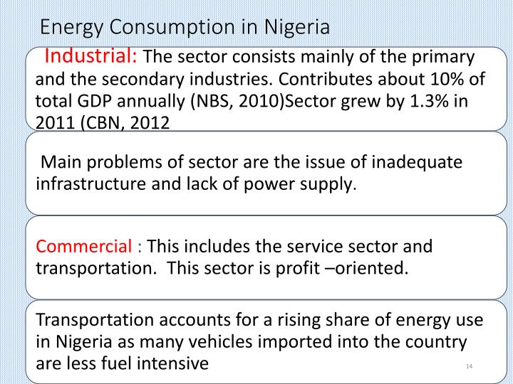 Energy Consumption in Nigeria