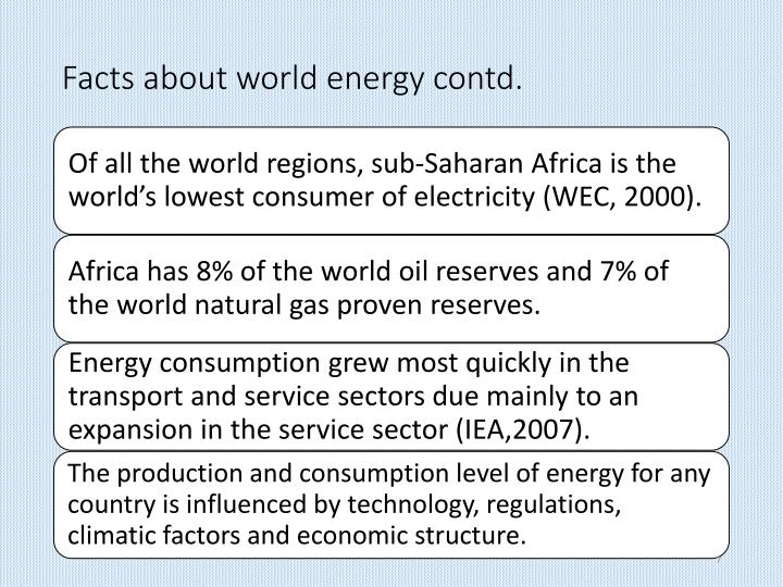 Facts about world energy contd.