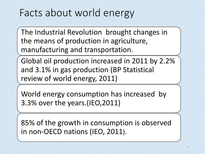 Facts about world energy