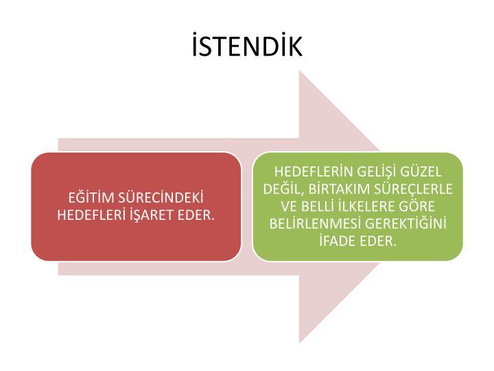 İSTENDİK
