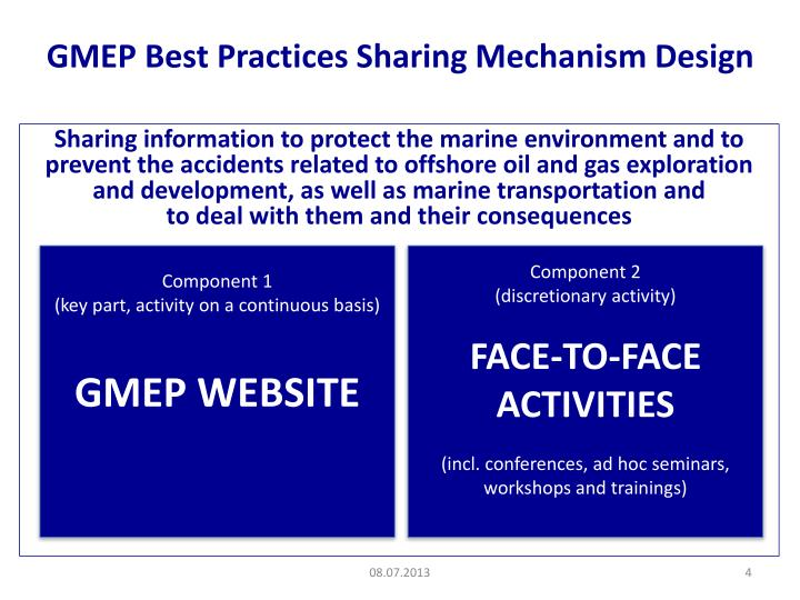 GMEP Best Practices Sharing Mechanism Design