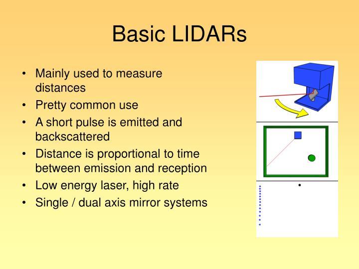 Basic LIDARs