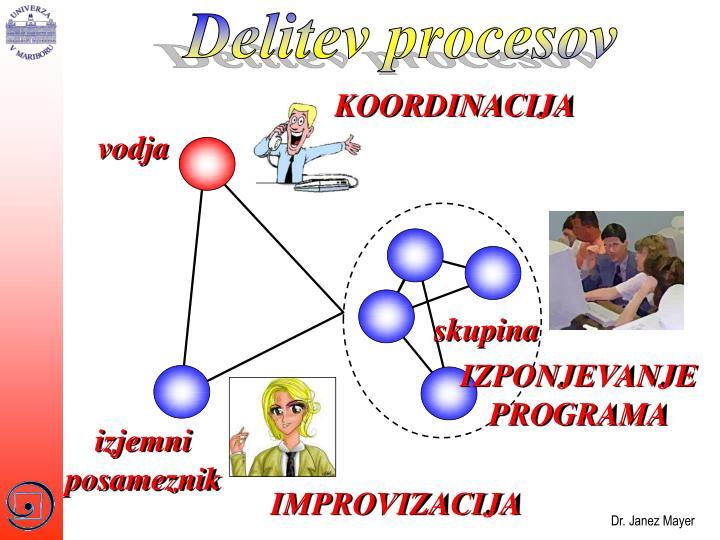 Delitev procesov