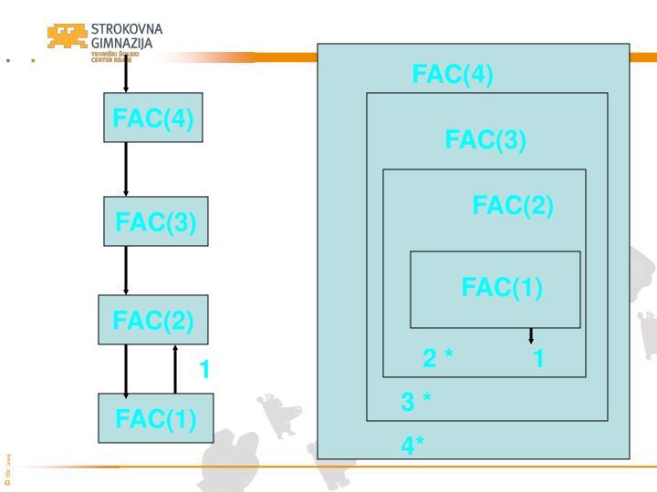 FAC(4)