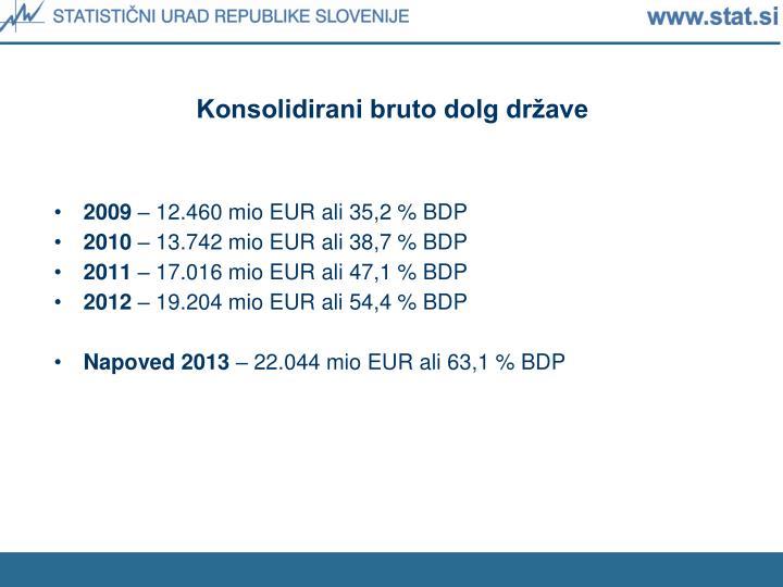 Konsolidirani bruto dolg države