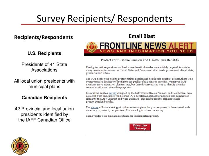 Survey Recipients/ Respondents