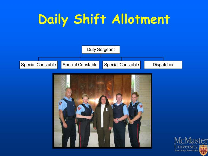 Daily Shift Allotment