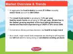 market overview trends