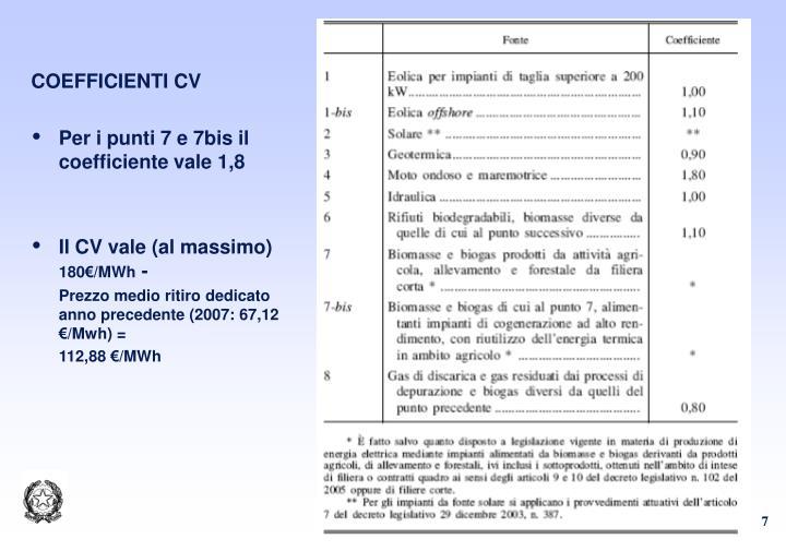 COEFFICIENTI CV