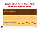 timss 1995 1999 2003 2007 8