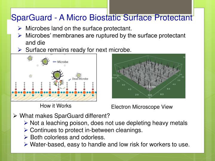 SparGuard - A Micro Biostatic Surface Protectant