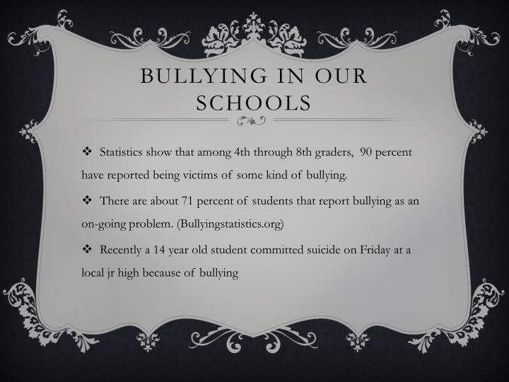 Bullying in o ur s chools