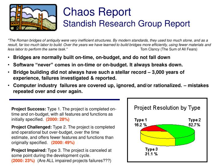 Chaos Report