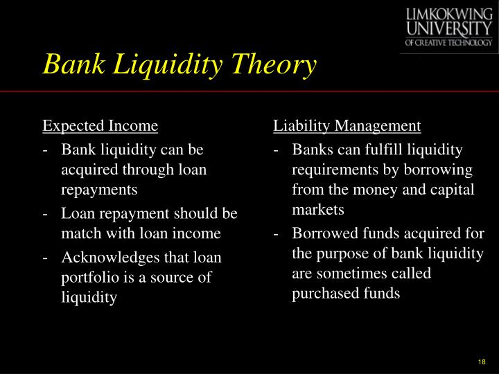 Bank Liquidity Theory