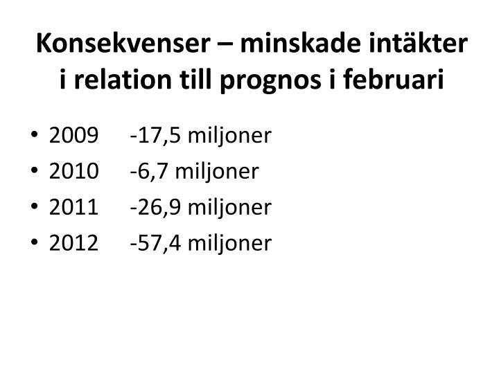 Konsekvenser – minskade intäkter i relation till prognos i februari