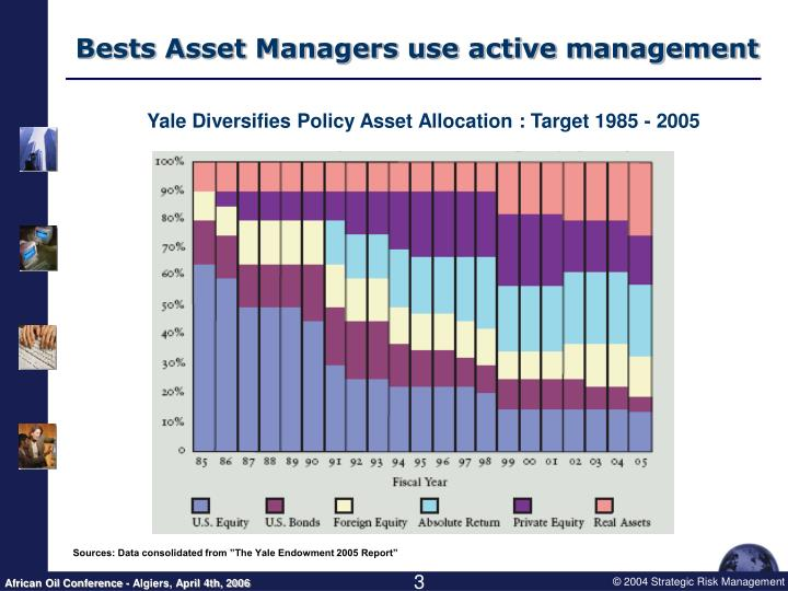 Bests asset managers use active management