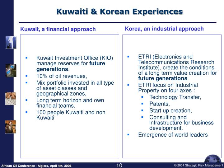 Kuwaiti & Korean Experiences