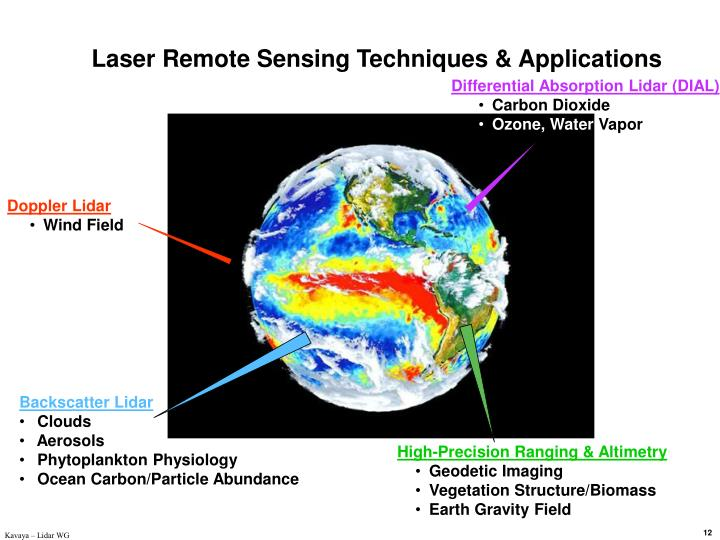Laser Remote Sensing Techniques & Applications