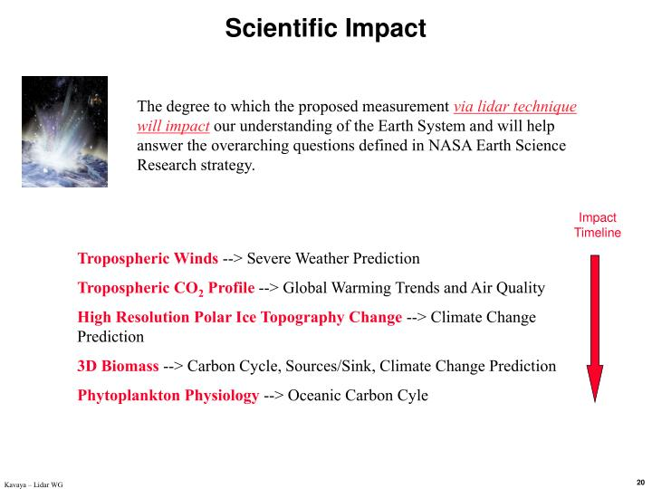 Scientific Impact