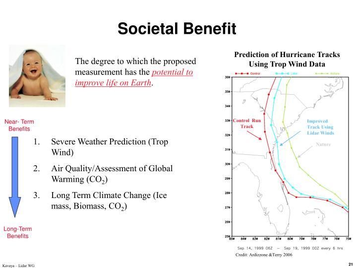 Societal Benefit