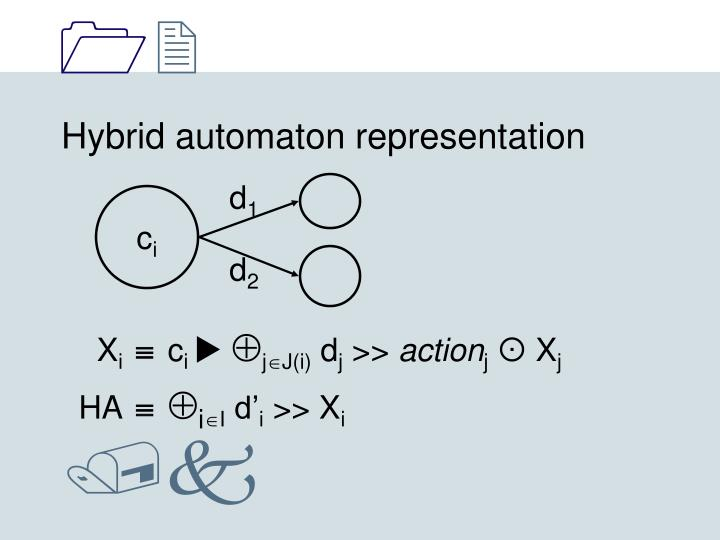 Hybrid automaton representation