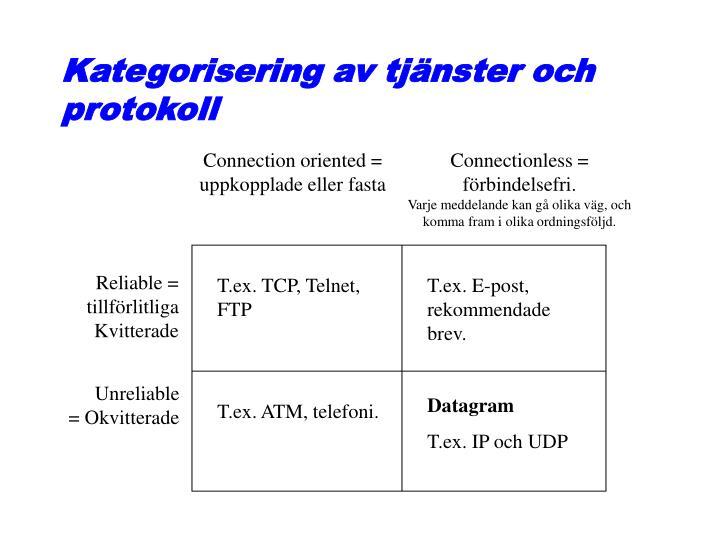 Kategorisering av tjänster och protokoll