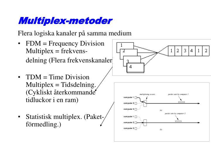 Multiplex-metoder