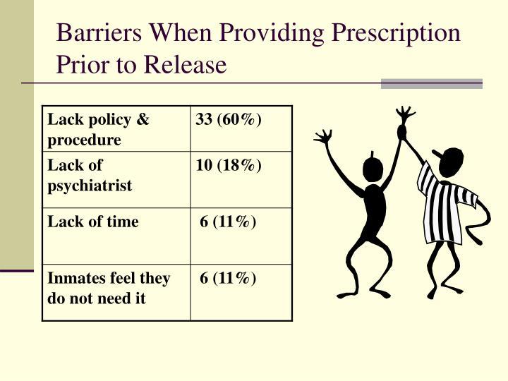 Barriers When Providing Prescription Prior to Release