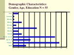 demographic characteristics gender age education n 55
