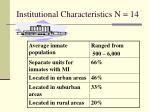 institutional characteristics n 14