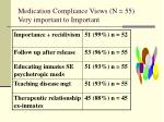 medication compliance views n 55 very important to important