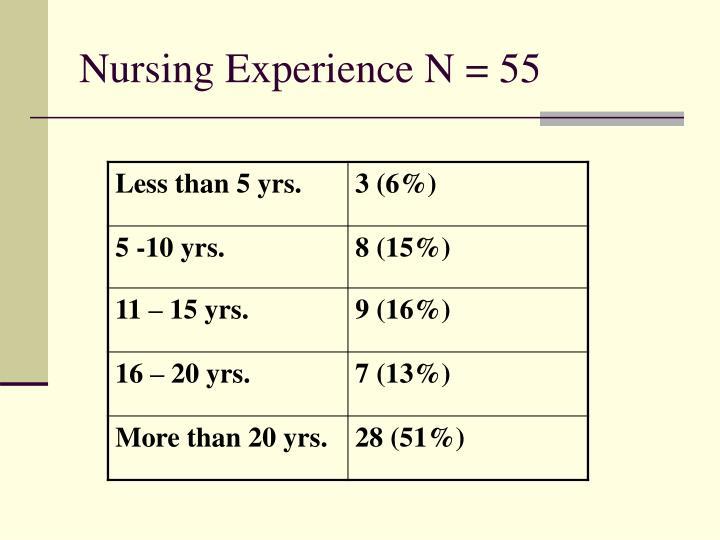 Nursing Experience N = 55