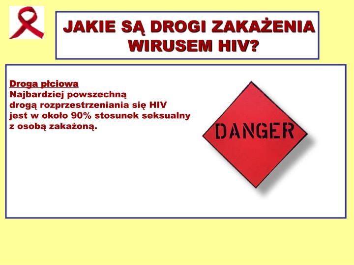 JAKIE SĄ DROGI ZAKAŻENIA WIRUSEM HIV?