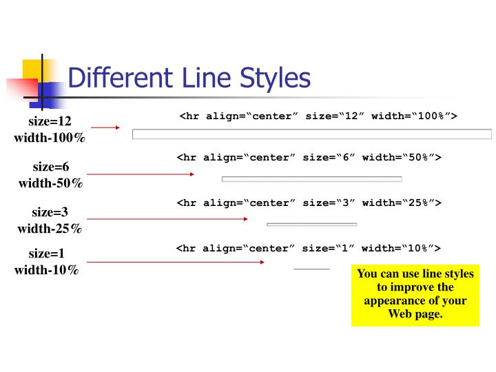 Different Line Styles