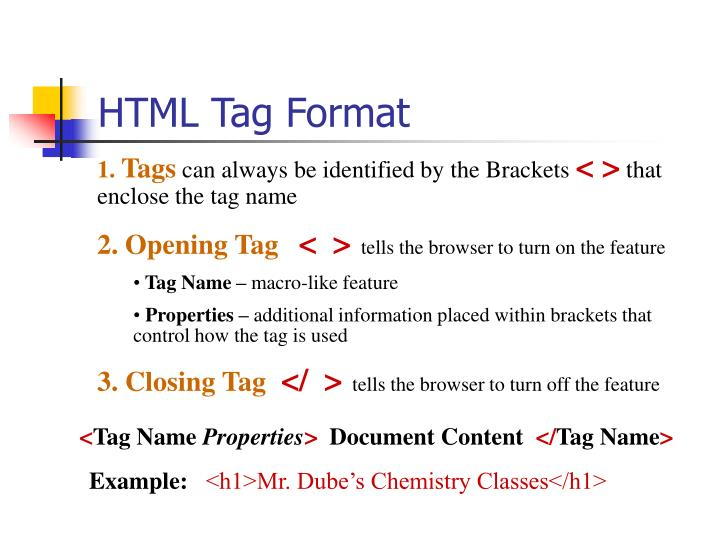 HTML Tag Format