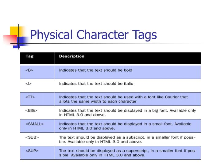 Physical Character Tags