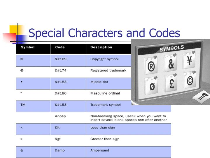 Special Characters and Codes