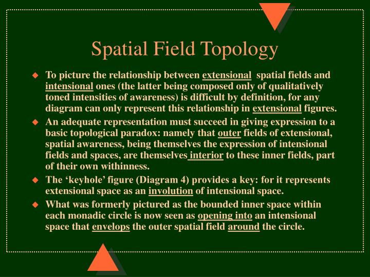 Spatial Field Topology