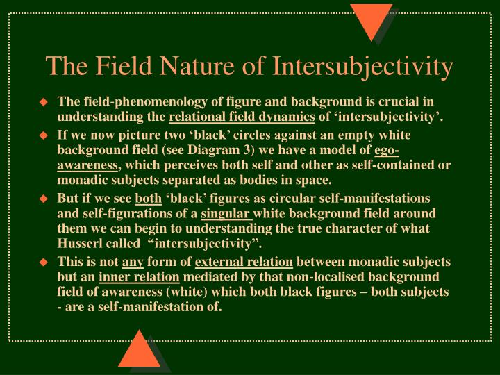 The Field Nature of Intersubjectivity