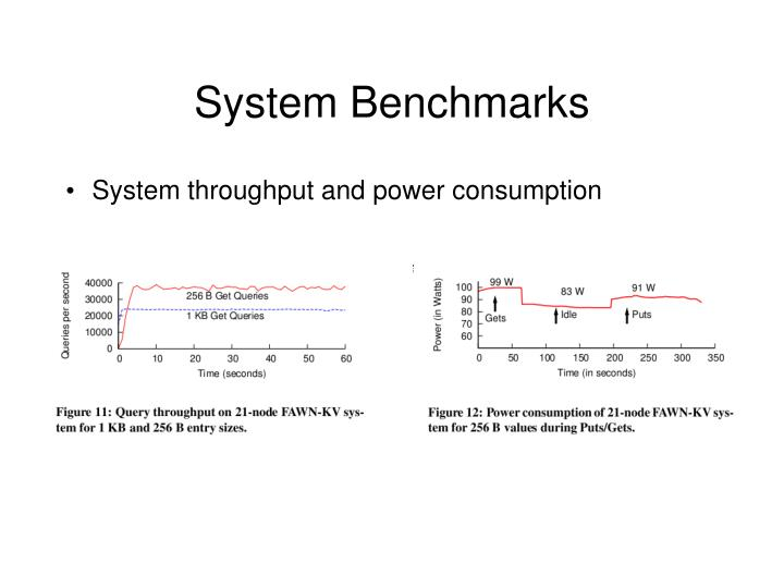 System Benchmarks