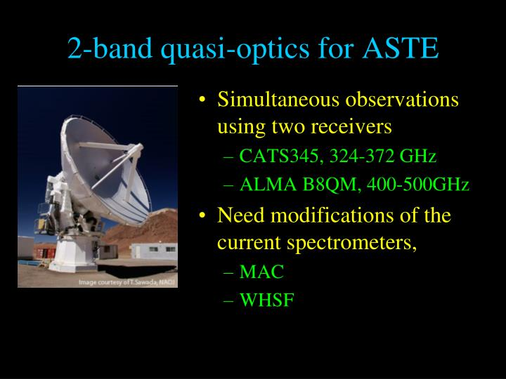 2-band quasi-optics for ASTE