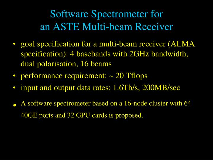 Software Spectrometer for