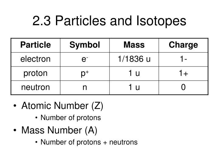 2.3 Particles and Isotopes