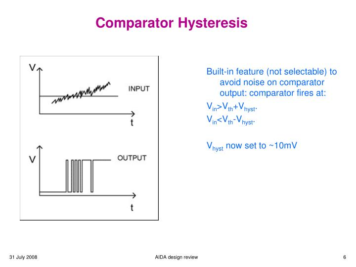 Comparator Hysteresis