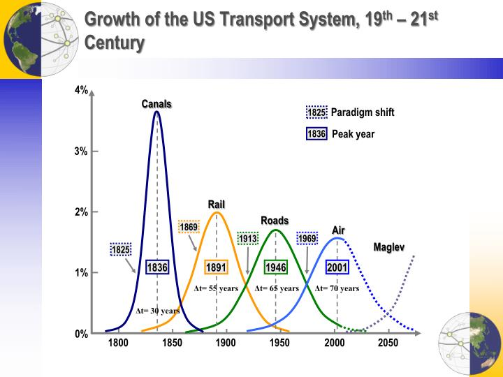 diminishing returns in rail industry The theory of diminishing return is also commonly known as the law of diminishing returns or diminishing marginal returns as it applies in the field of industry diagram/graph.