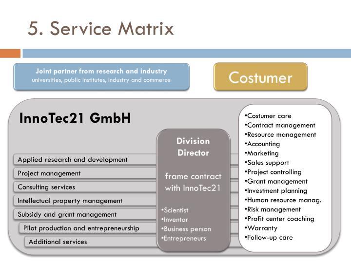 5. Service Matrix