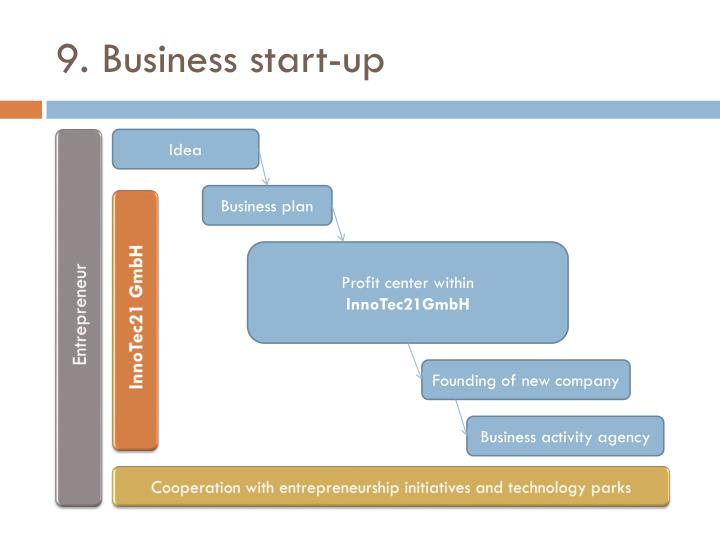 9. Business start-up