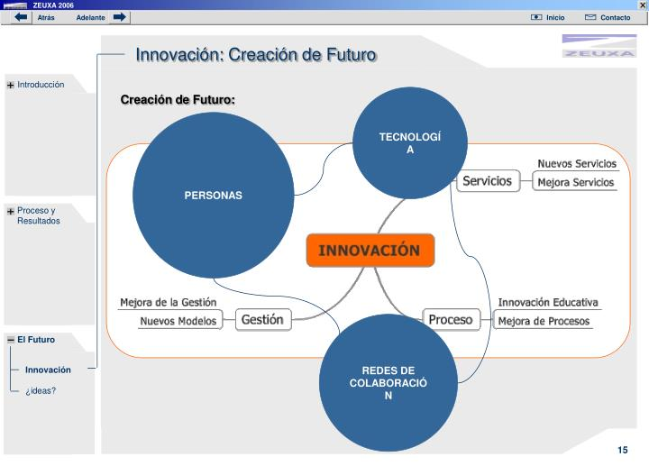 Innovación: Creación de Futuro